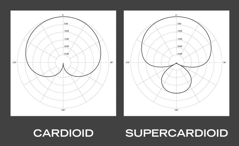 Super-Cardioid